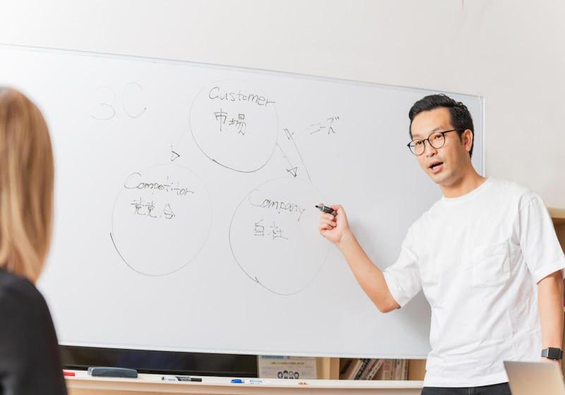 お客さまの会社と事業への理解を深めて戦略的なホームページをつくります!